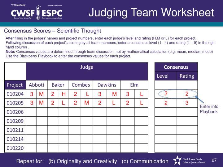 Consensus Scores – Scientific Thought