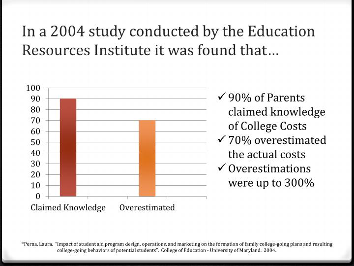 In a 2004 study conducted by the Education Resources Institute