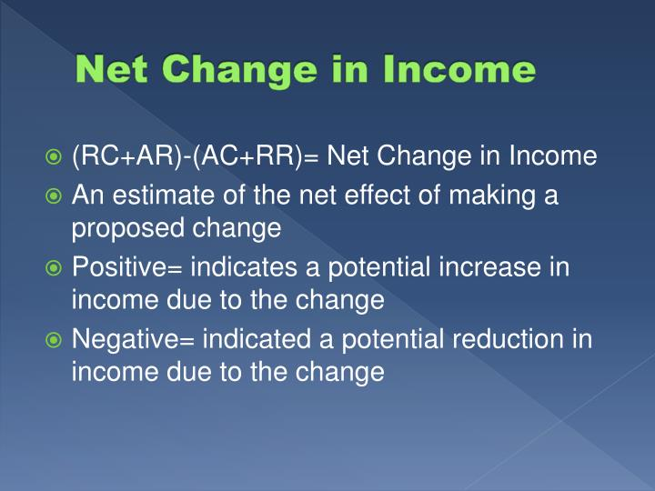 Net Change in Income