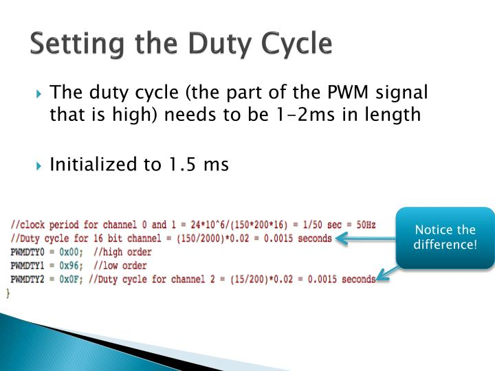 Setting the Duty Cycle