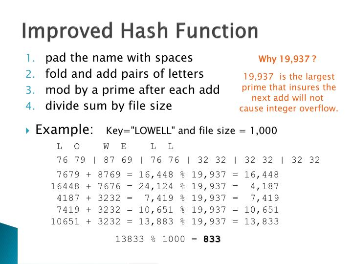 Improved Hash Function