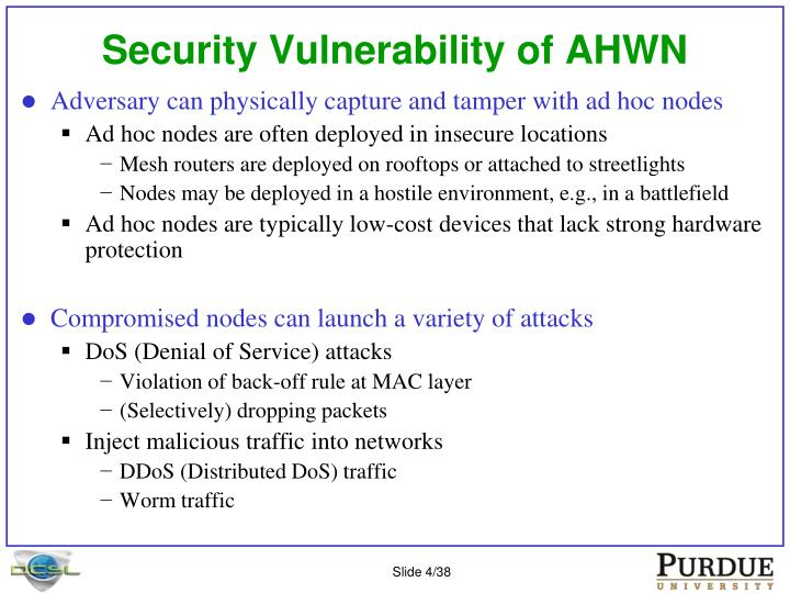 Security Vulnerability of AHWN