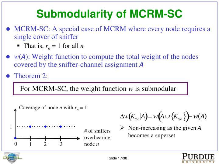 Submodularity of MCRM-SC