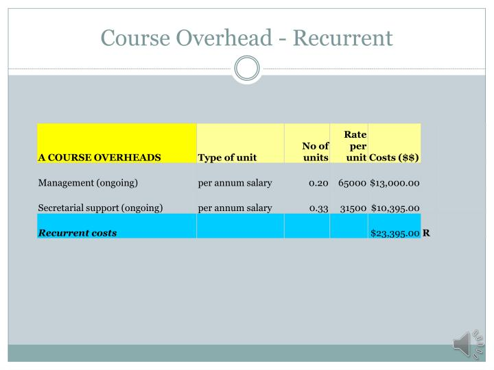 Course Overhead - Recurrent