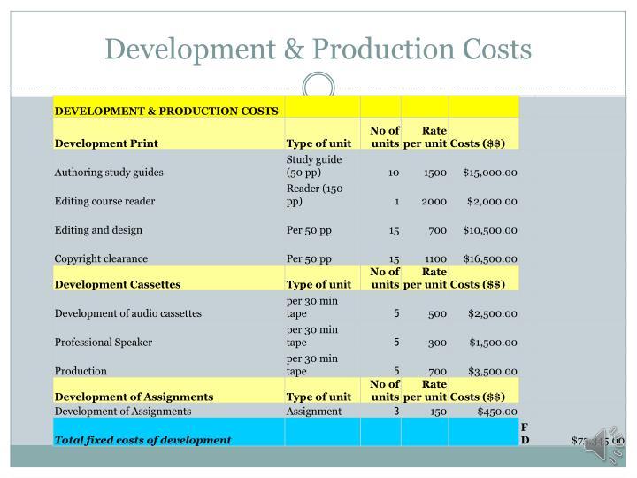 Development & Production Costs