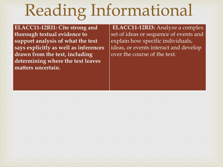 Reading Informational
