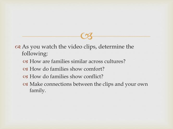 As you watch the video clips, determine the following: