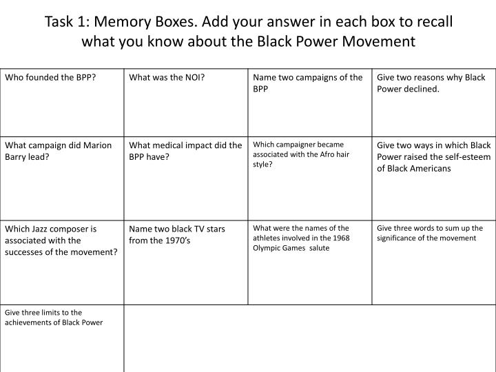Task 1: Memory Boxes. Add your answer in each box to recall what you know about the Black Power Move...