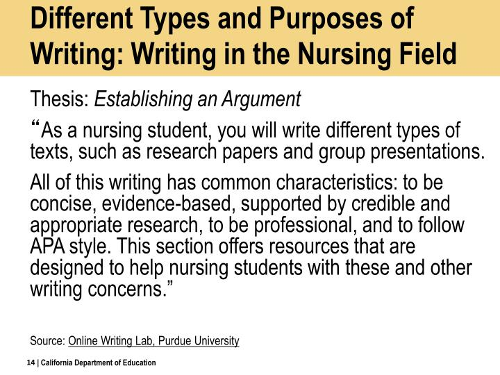 Different Types and Purposes of Writing: Writing in the Nursing Field