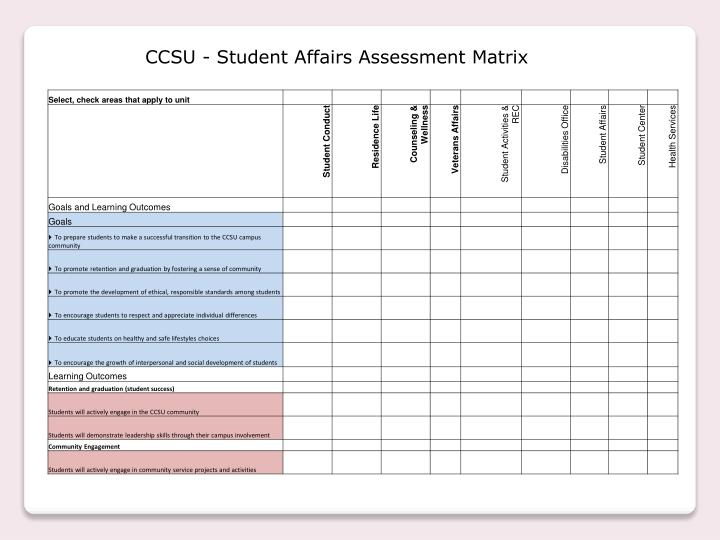 CCSU - Student Affairs Assessment Matrix