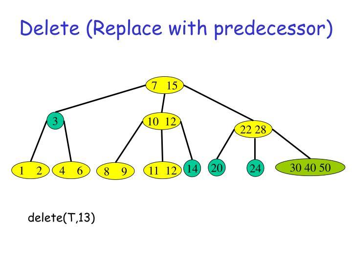 Delete (Replace with predecessor)
