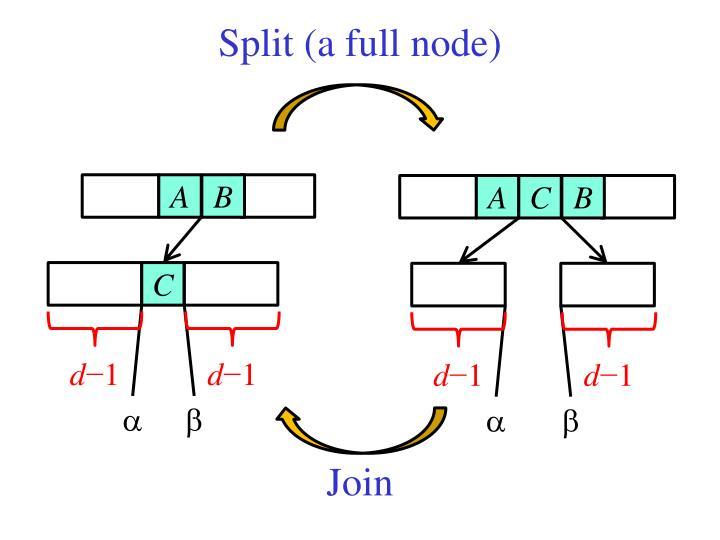 Split (a full