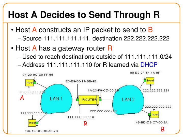 Host A Decides to Send Through R
