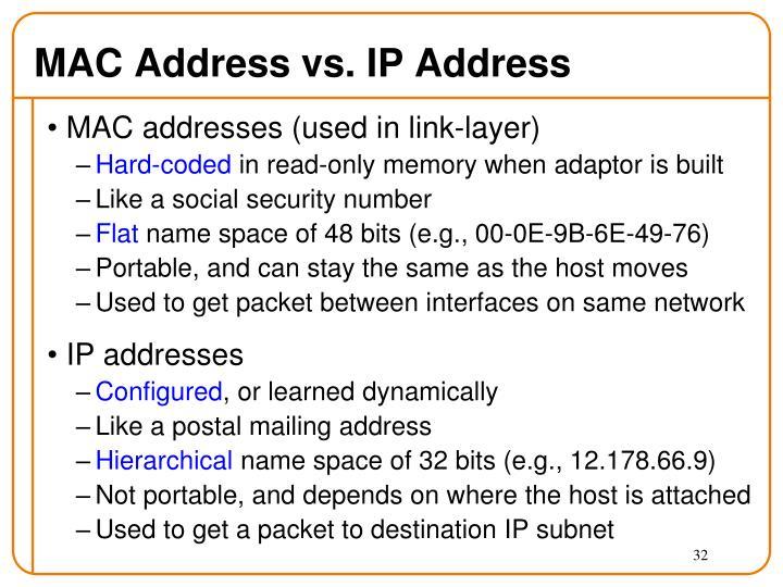 MAC Address vs. IP Address