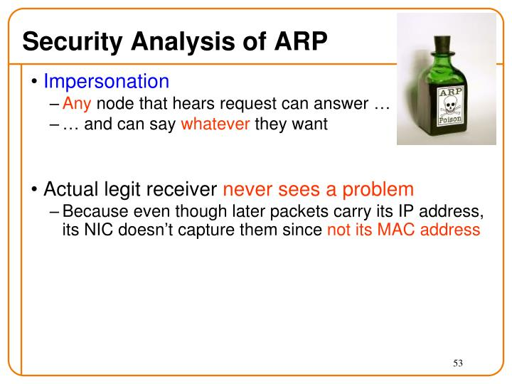 Security Analysis of ARP