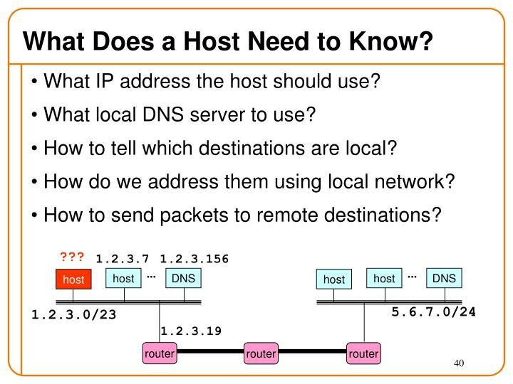 What Does a Host Need to Know?
