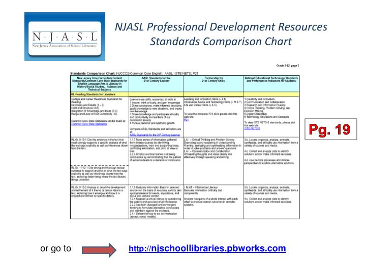 NJASL Professional Development Resources