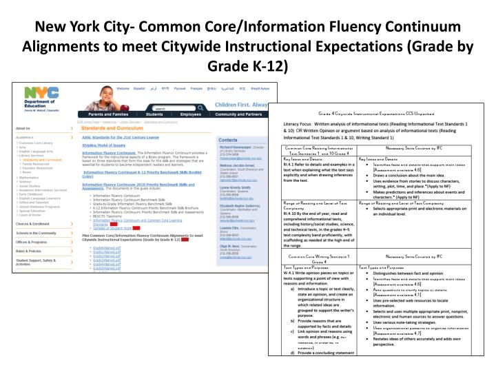 New York City- Common Core/Information Fluency Continuum Alignments to meet Citywide Instructional Expectations (Grade by Grade K-12)