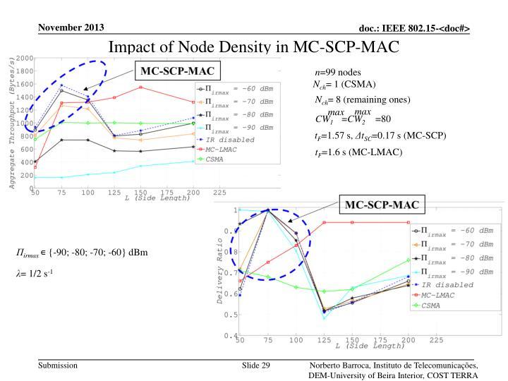 Impact of Node Density in MC-SCP-MAC