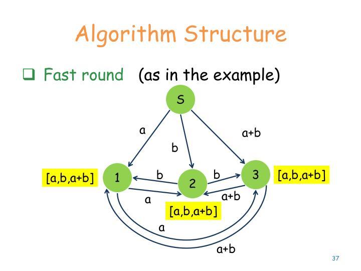 Algorithm Structure