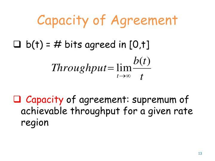 Capacity of Agreement
