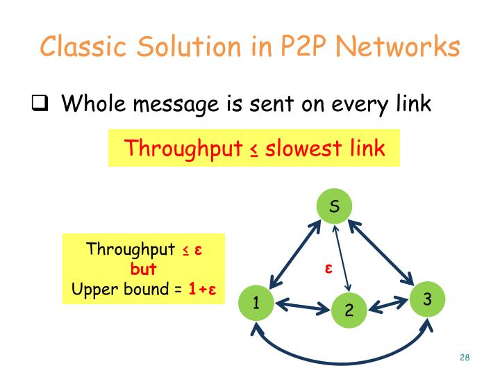 Classic Solution in P2P Networks