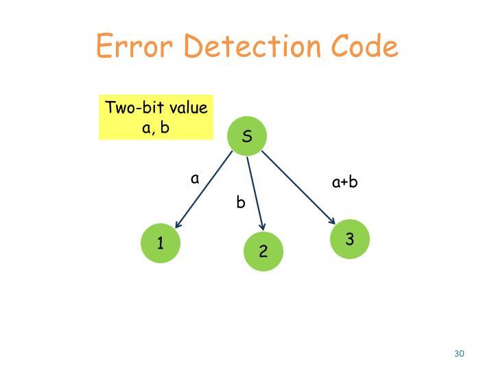 Error Detection Code
