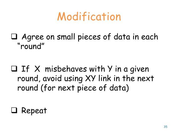 Modification