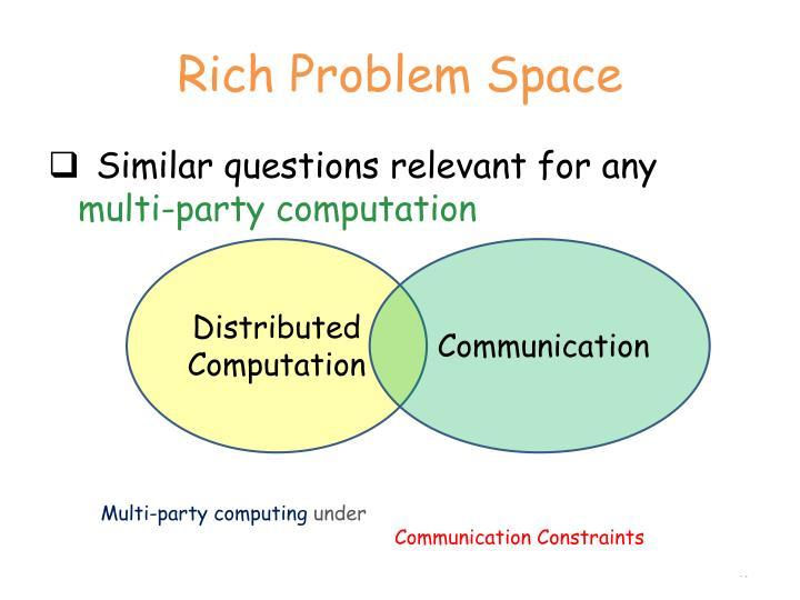 Rich Problem Space