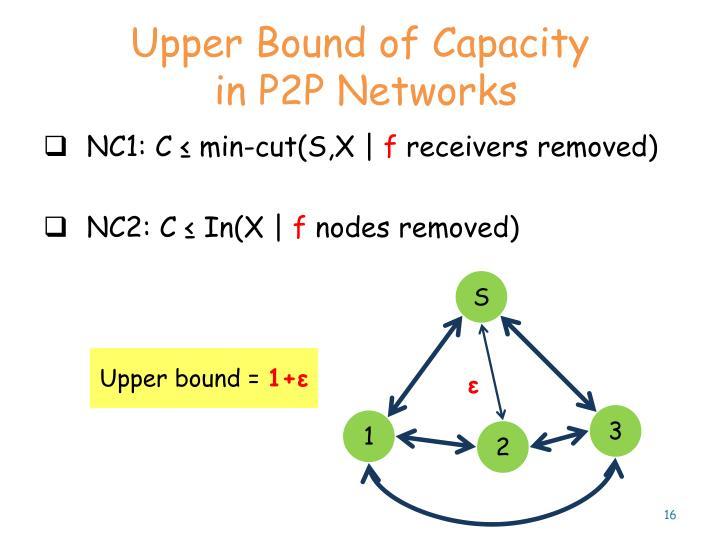 Upper Bound of Capacity