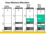 linux memory allocation