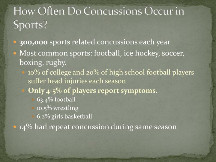 How often do concussions occur in sports