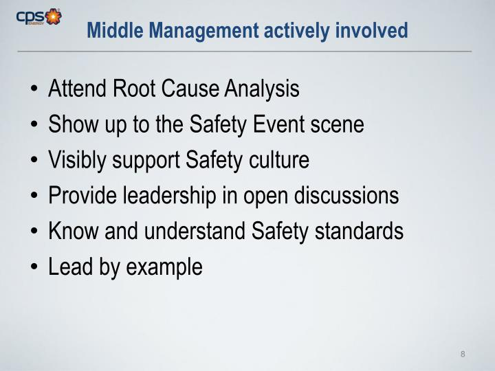 Middle Management actively involved