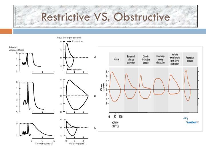Restrictive VS. Obstructive
