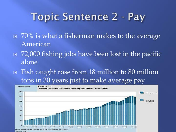 Topic Sentence 2 - Pay
