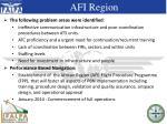 afi region1