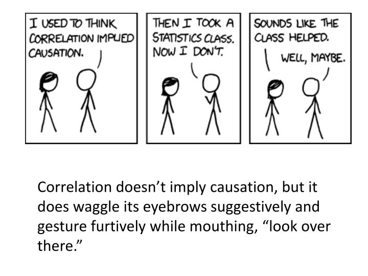 "Correlation doesn't imply causation, but it does waggle its eyebrows suggestively and gesture furtively while mouthing, ""look over there."""