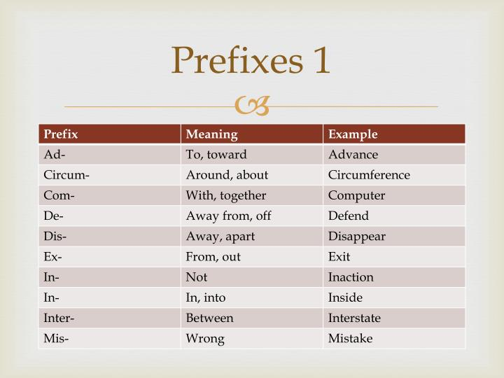 Prefixes 1