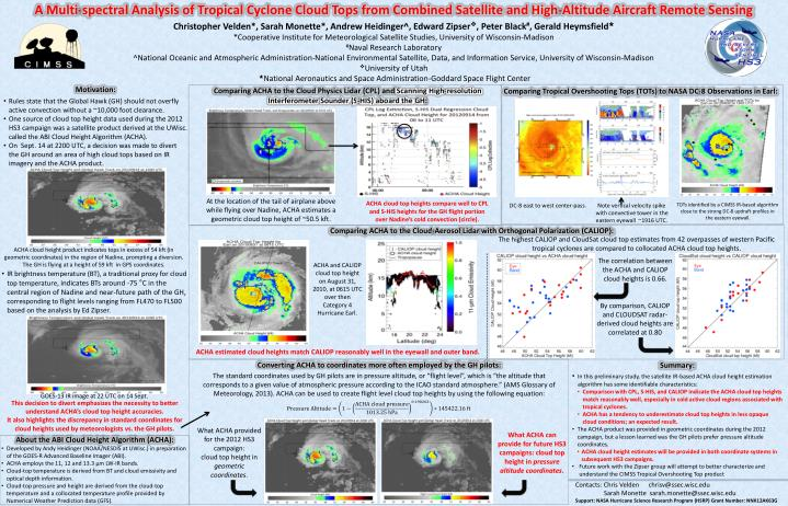 A Multi-spectral Analysis of Tropical Cyclone Cloud Tops from Combined Satellite and High-Altitude Aircraft Remote Sensing