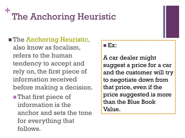 The Anchoring Heuristic