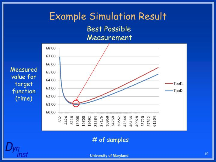 Example Simulation Result