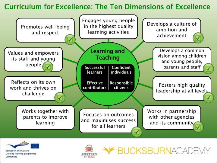 Curriculum for Excellence: The Ten Dimensions of Excellence
