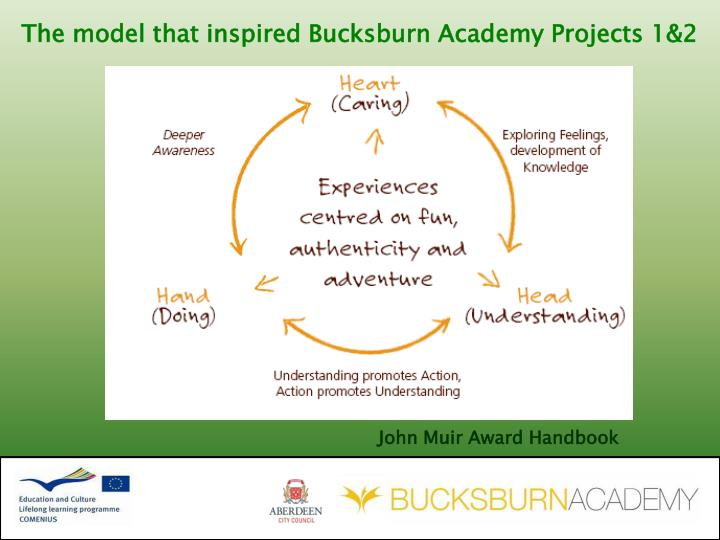 The model that inspired Bucksburn Academy Projects 1&2