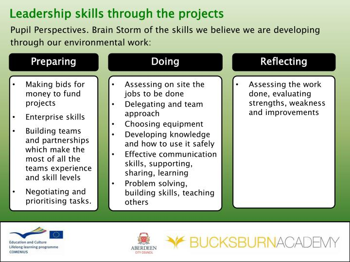 Leadership skills through the projects