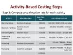 activity based costing steps2