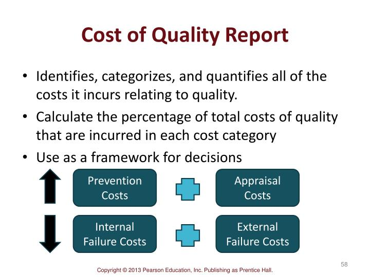 Cost of Quality Report