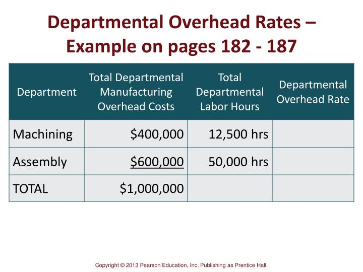 Departmental Overhead Rates – Example on pages 182 - 187